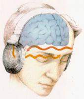 Binaural Beats For Transcendence